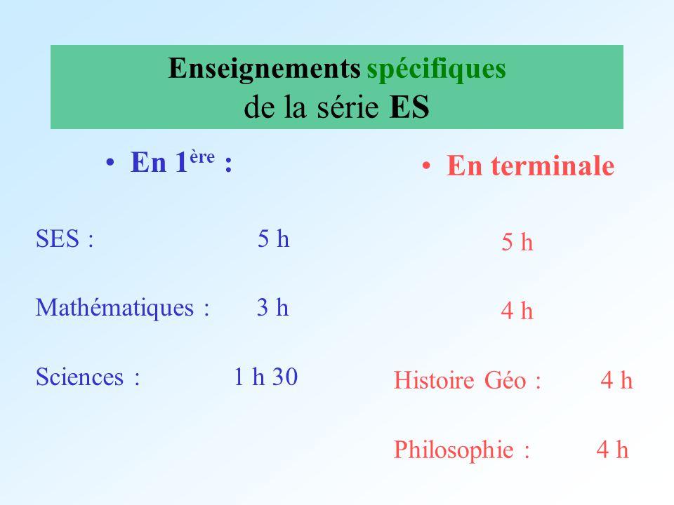 Enseignements spécifiques de la série ES