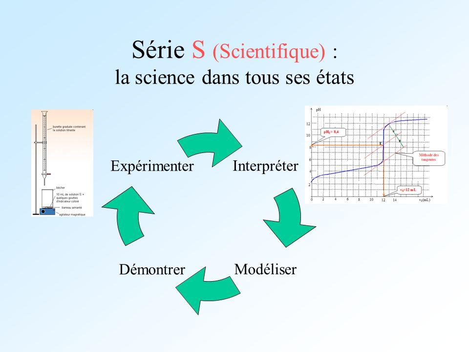 Série S (Scientifique) : la science dans tous ses états