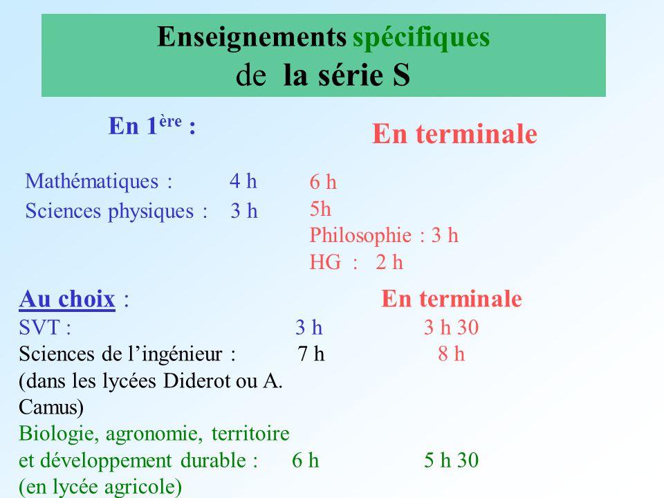 Enseignements spécifiques de la série S
