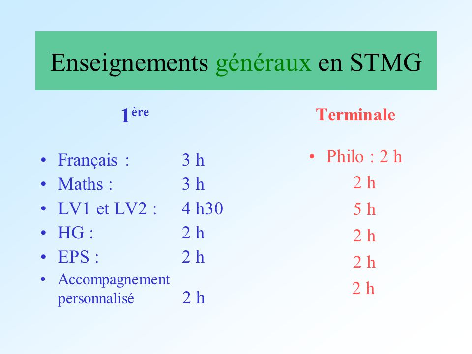 Enseignements généraux en STMG