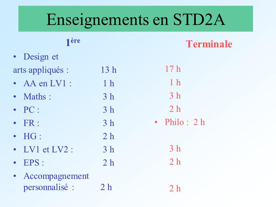 Enseignements en STD2A 1ère Terminale 17 h Design et