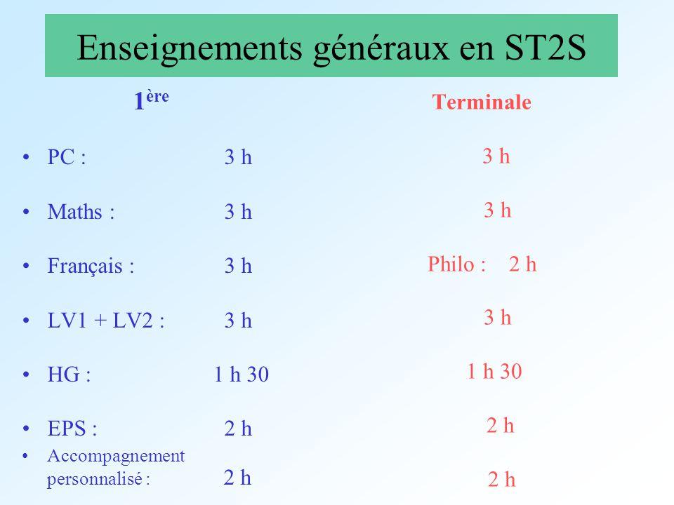 Enseignements généraux en ST2S