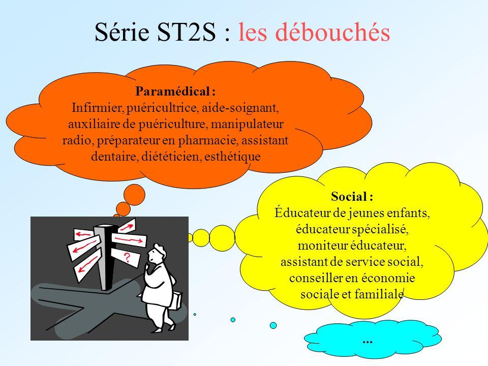 Série ST2S : les débouchés