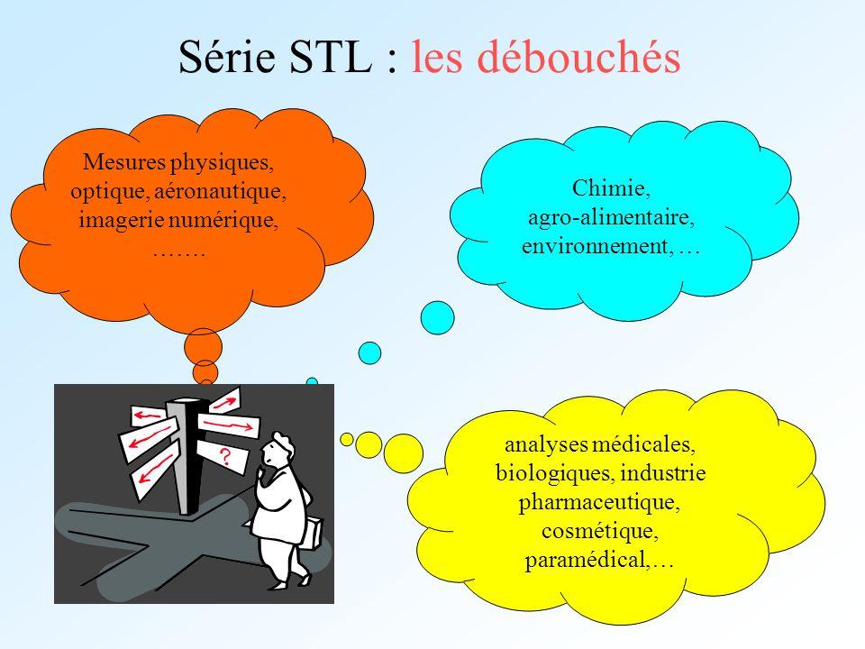 Série STL : les débouchés