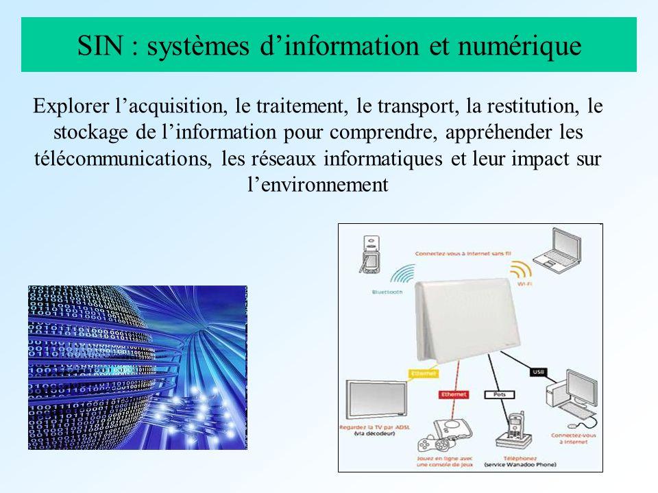 SIN : systèmes d'information et numérique