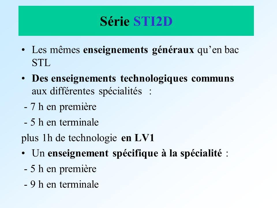 Série STI2D Les mêmes enseignements généraux qu'en bac STL