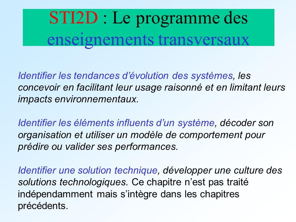 STI2D : Le programme des enseignements transversaux