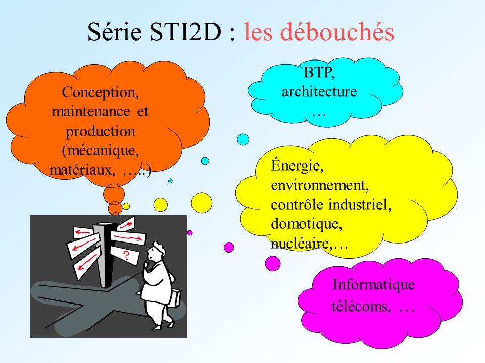 Série STI2D : les débouchés