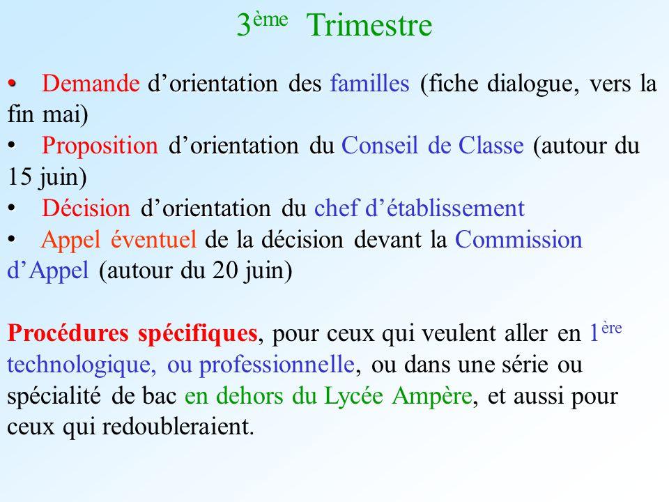 3ème Trimestre Demande d'orientation des familles (fiche dialogue, vers la fin mai)