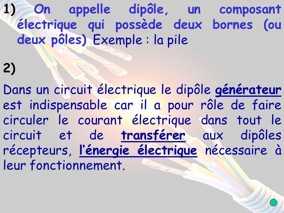 1) On appelle dipôle, un composant électrique qui possède deux bornes (ou deux pôles)