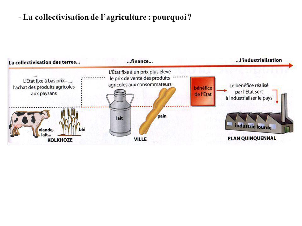 - La collectivisation de l'agriculture : pourquoi