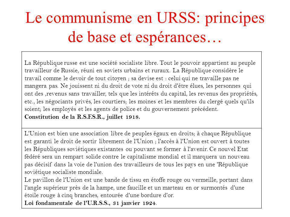 Le communisme en URSS: principes de base et espérances…