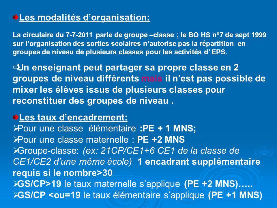 Les modalités d'organisation: