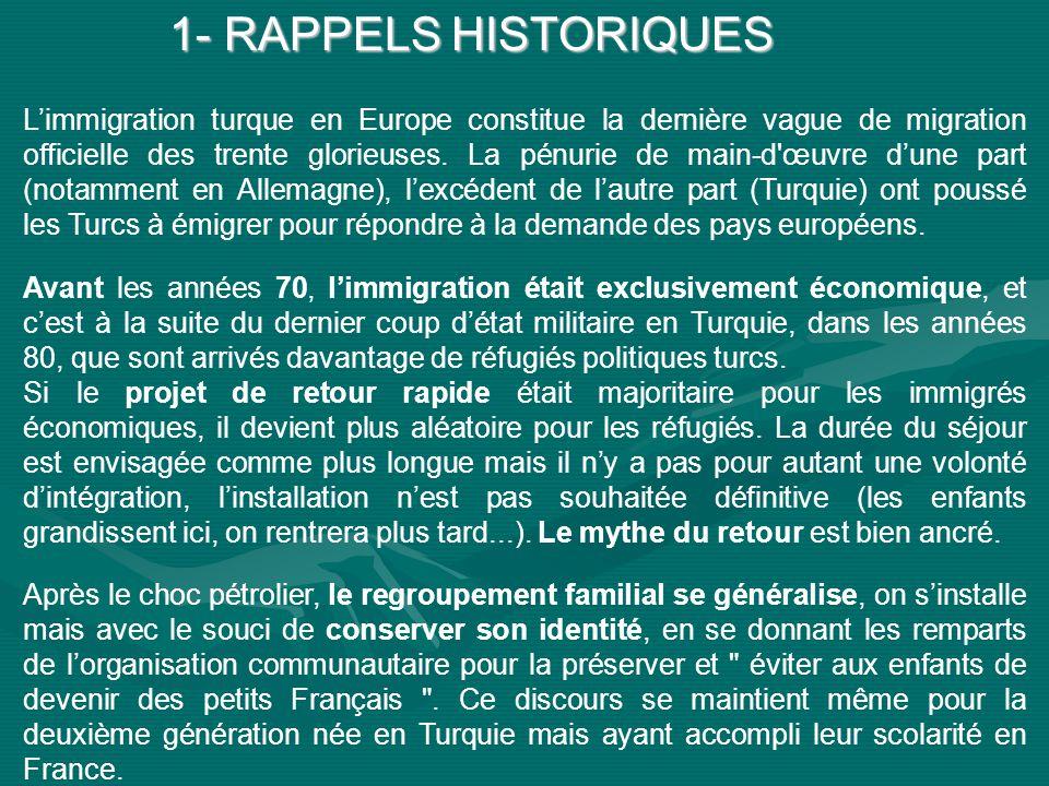 1- RAPPELS HISTORIQUES