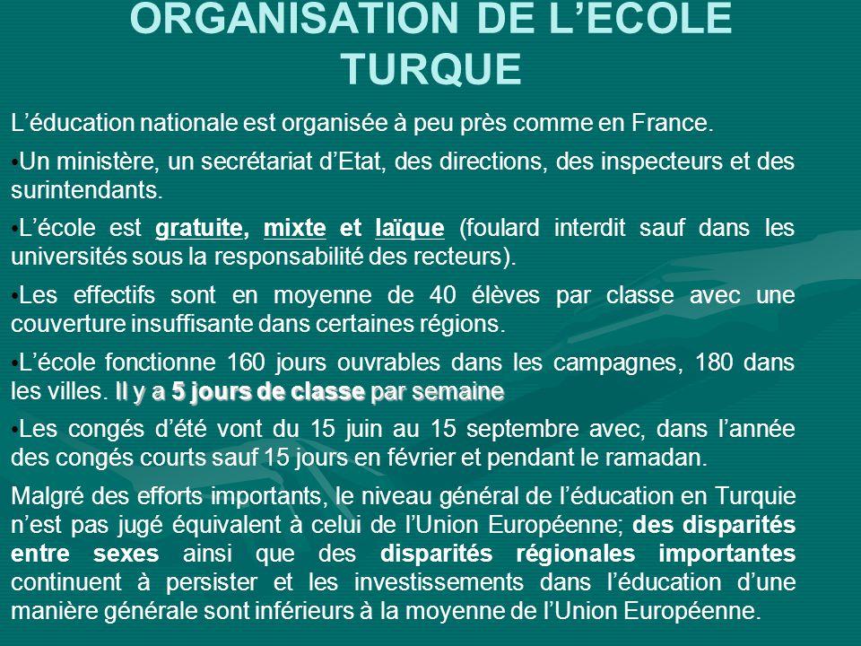 ORGANISATION DE L'ECOLE TURQUE