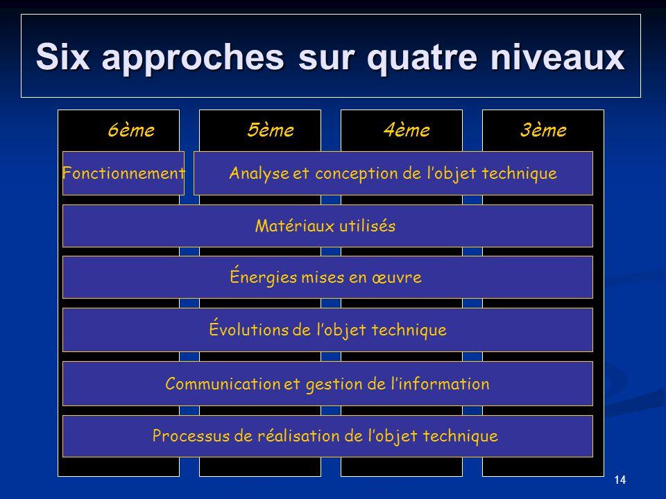 Six approches sur quatre niveaux
