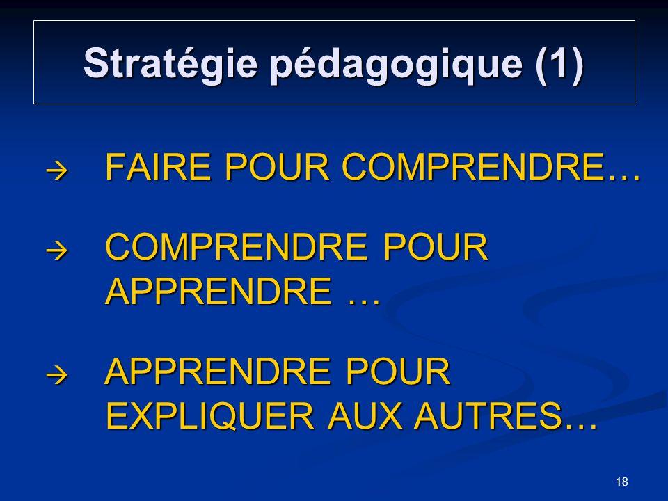Stratégie pédagogique (1)