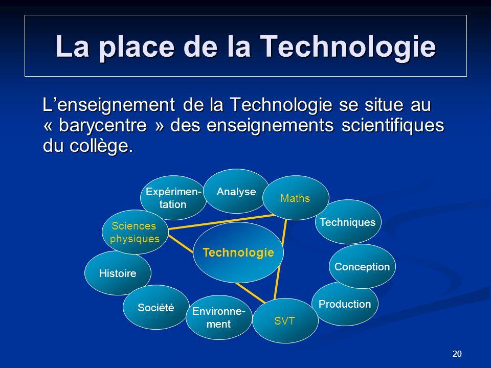 La place de la Technologie