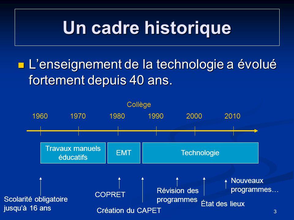 Un cadre historique L'enseignement de la technologie a évolué fortement depuis 40 ans. Création du CAPET.