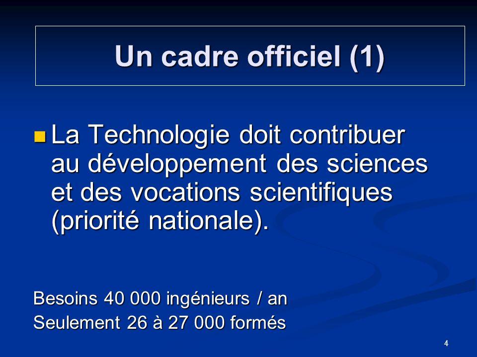 Un cadre officiel (1) La Technologie doit contribuer au développement des sciences et des vocations scientifiques (priorité nationale).