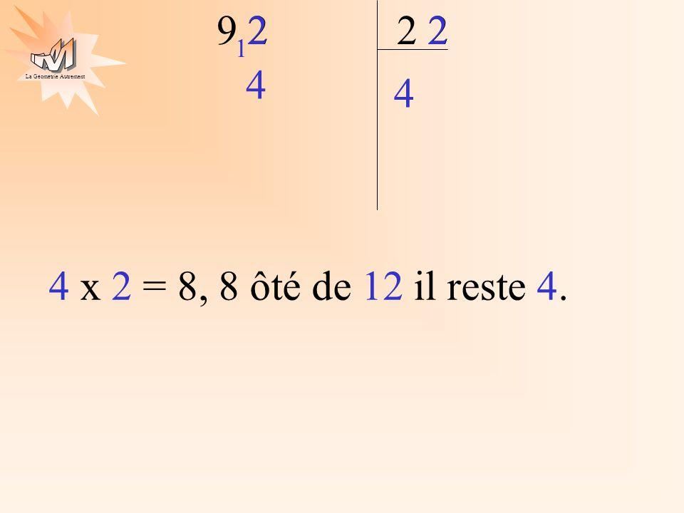 2 2 9 2 4 2 1 4 x 2 = 8, 8 ôté de 12 il reste 4.