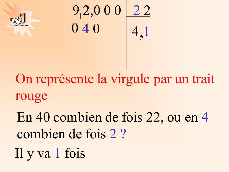En 40 combien de fois 22, ou en 4 combien de fois 2 9 2 2,0 0 0 2 2