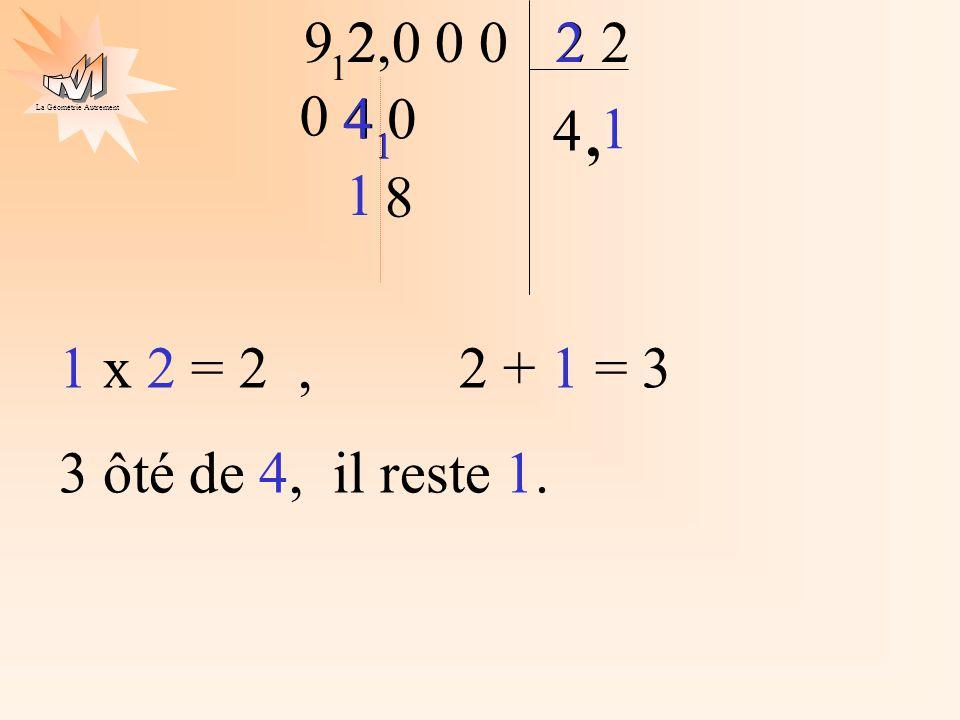 9 2 2,0 0 0 2 2 2 1 4 4 0 4 4 1 , 1 1 x 2 = 2 , 2 + 1 = 3 3 ôté de 4, il reste 1. 1 8