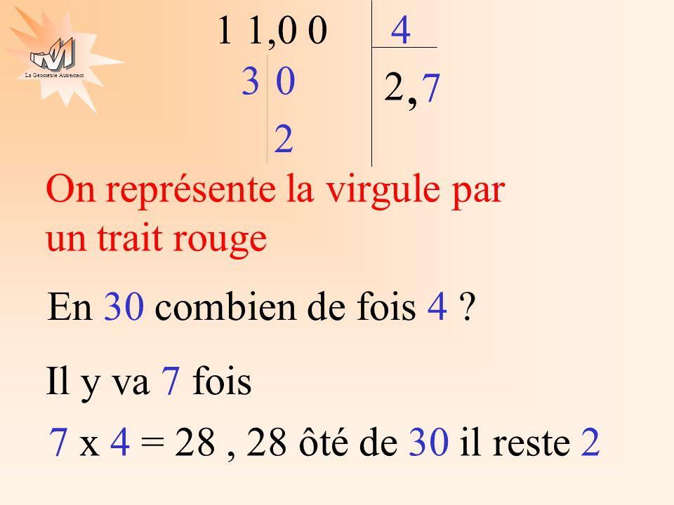 1 1,0 0 4. 3. En 30 combien de fois 4 Il y va 7 fois. 7. On représente la virgule par un trait rouge.