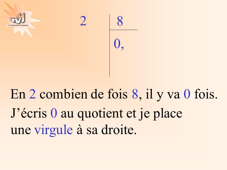 2 8. 0, J'écris 0 au quotient et je place une virgule à sa droite.