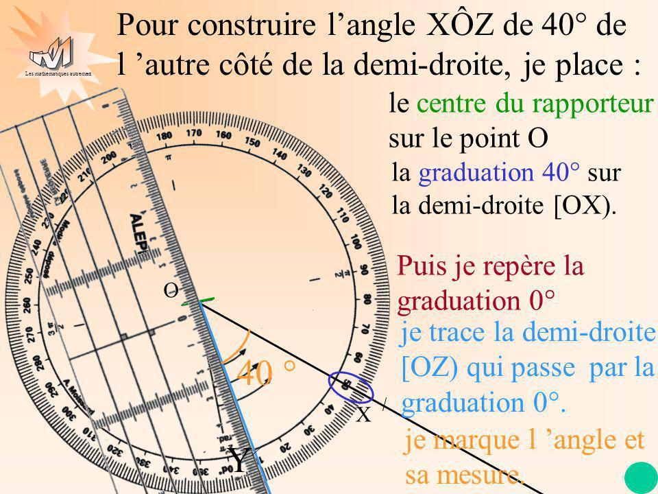 Pour construire l'angle XÔZ de 40° de l 'autre côté de la demi-droite, je place :