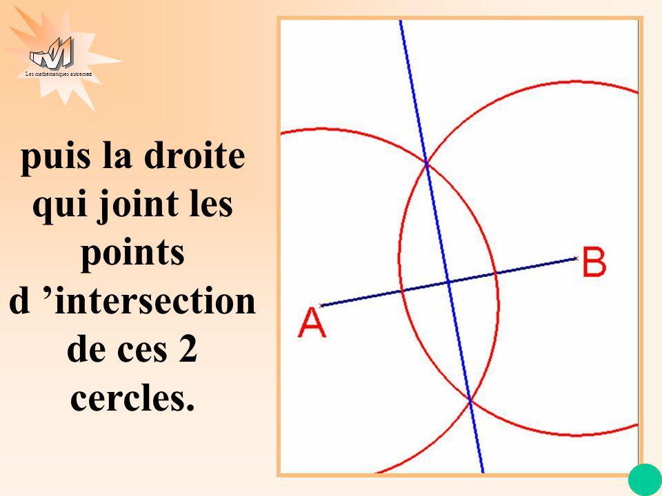 puis la droite qui joint les points d 'intersection de ces 2 cercles.