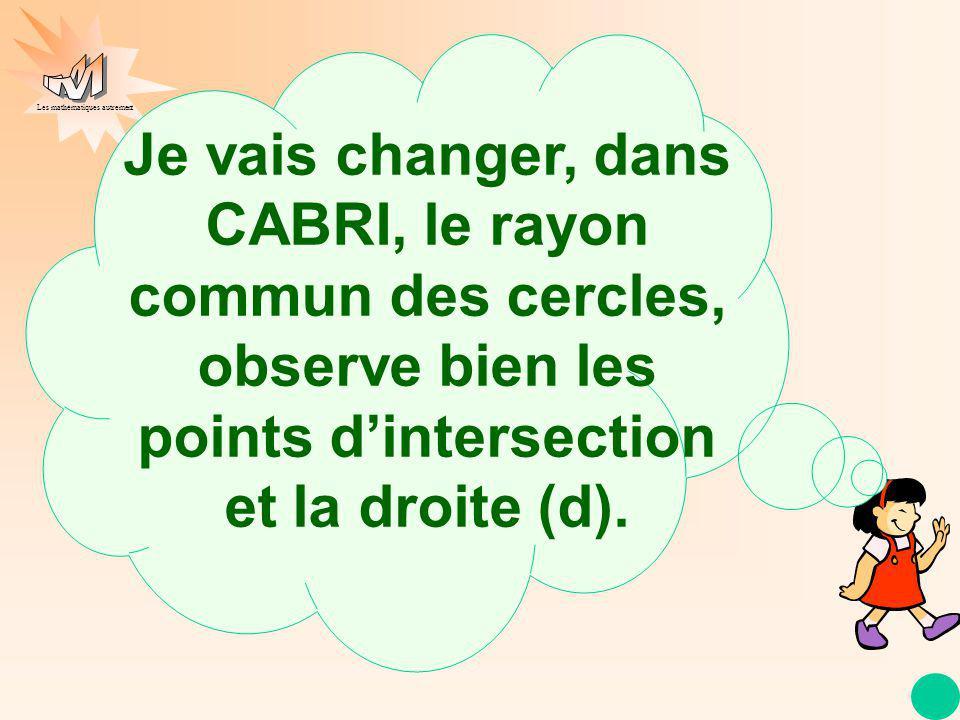 Je vais changer, dans CABRI, le rayon commun des cercles, observe bien les points d'intersection et la droite (d).