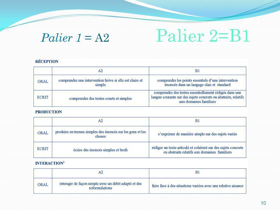 Palier 1 = A2 Palier 2=B1