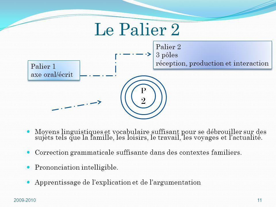 Le Palier 2 P 2 Palier 2 3 pôles réception, production et interaction