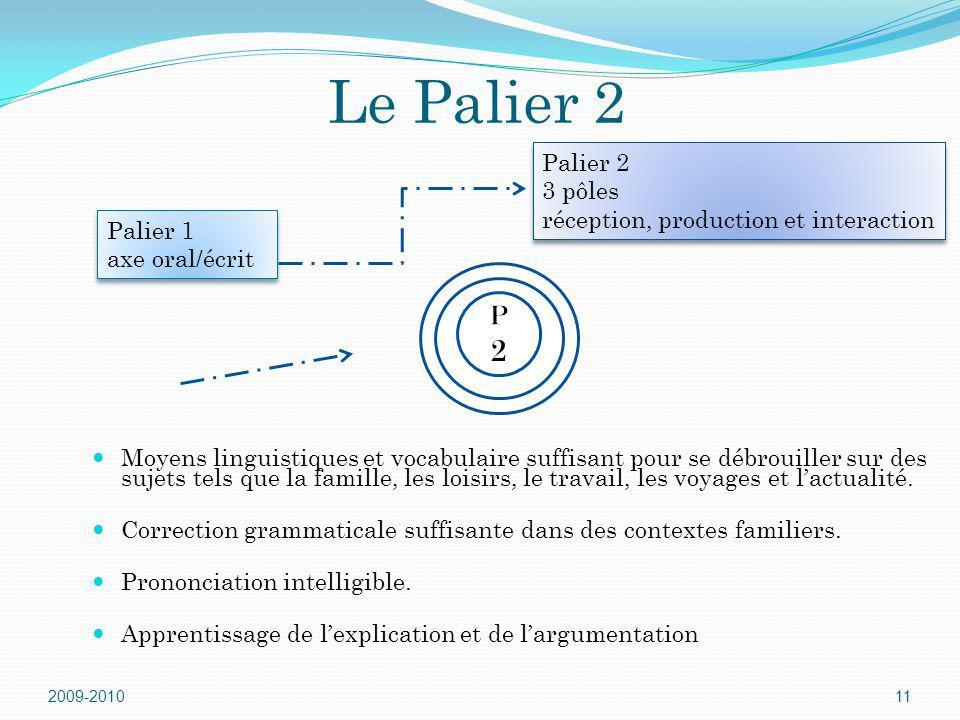 Le Palier 2 P 2 Palier 2 3 pôles réception, production et interaction
