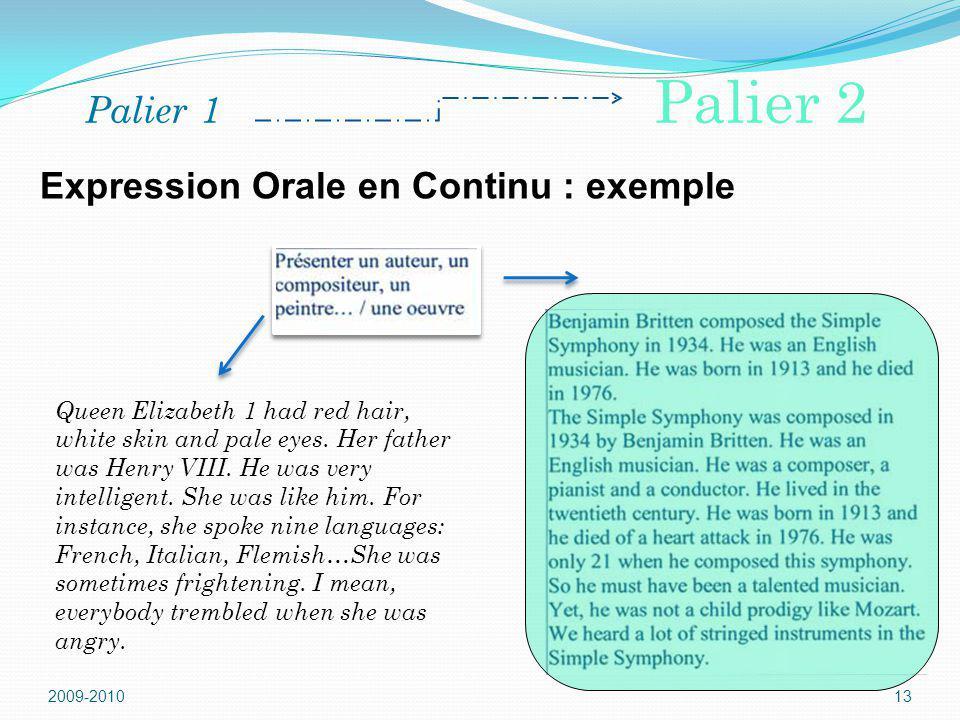 Expression Orale en Continu : exemple