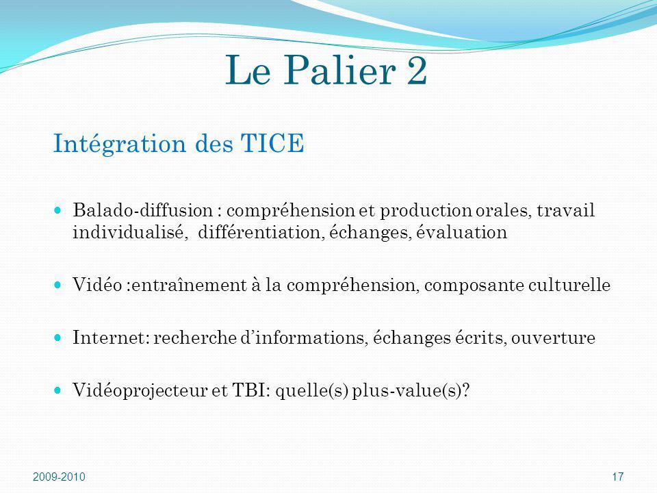 Le Palier 2 Intégration des TICE