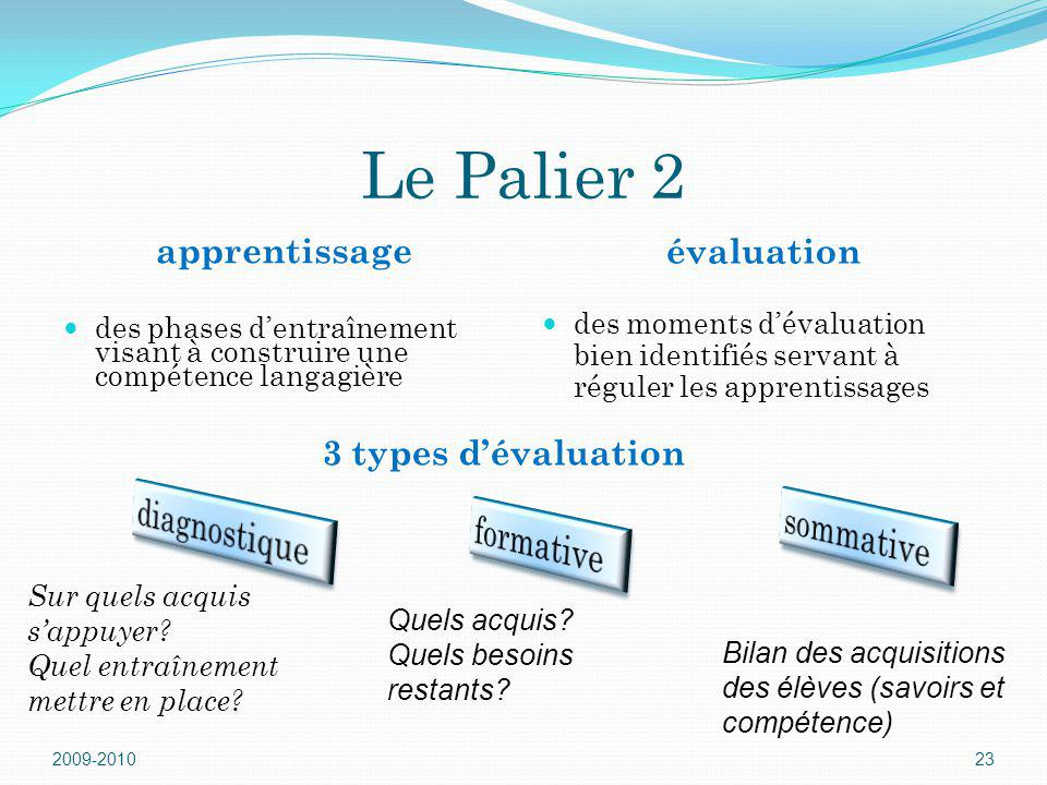 Le Palier 2 diagnostique sommative formative apprentissage évaluation
