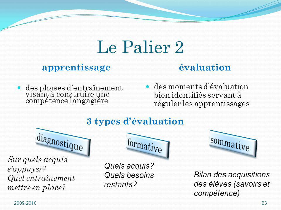 Le Palier 2 diagnostique sommative formative apprentissage évaluation