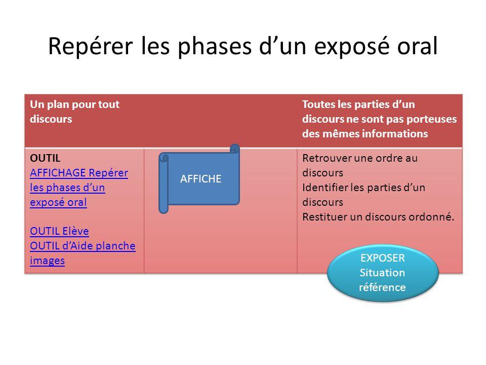 Repérer les phases d'un exposé oral