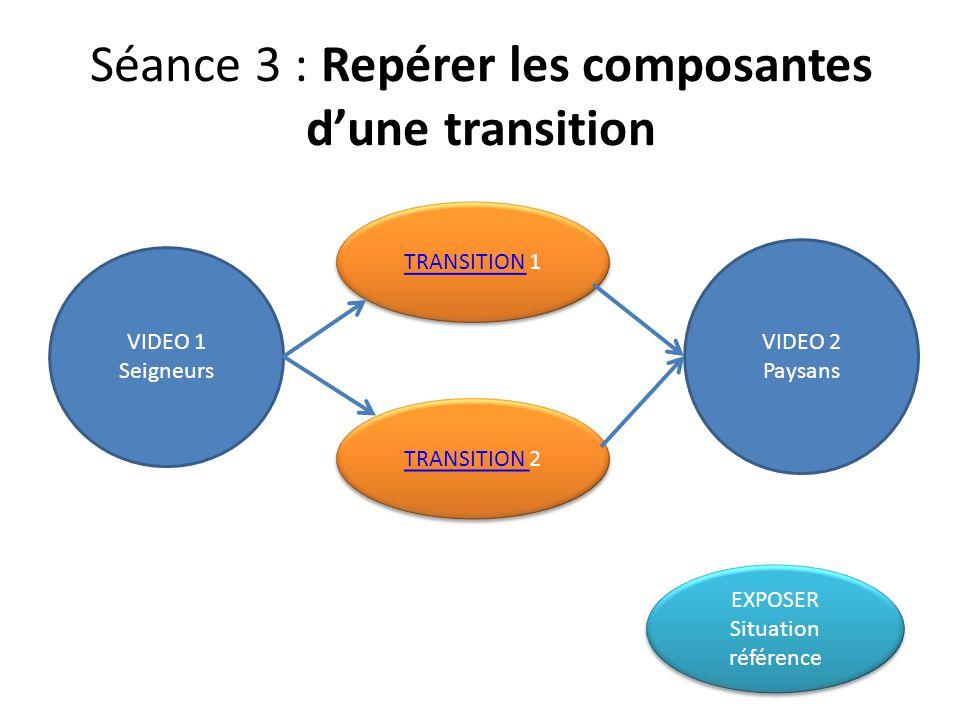Séance 3 : Repérer les composantes d'une transition