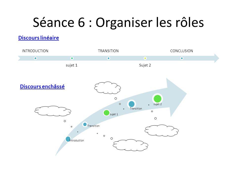 Séance 6 : Organiser les rôles