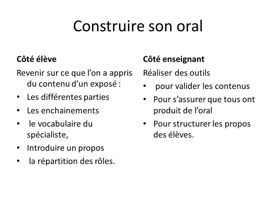 Construire son oral Côté élève Côté enseignant
