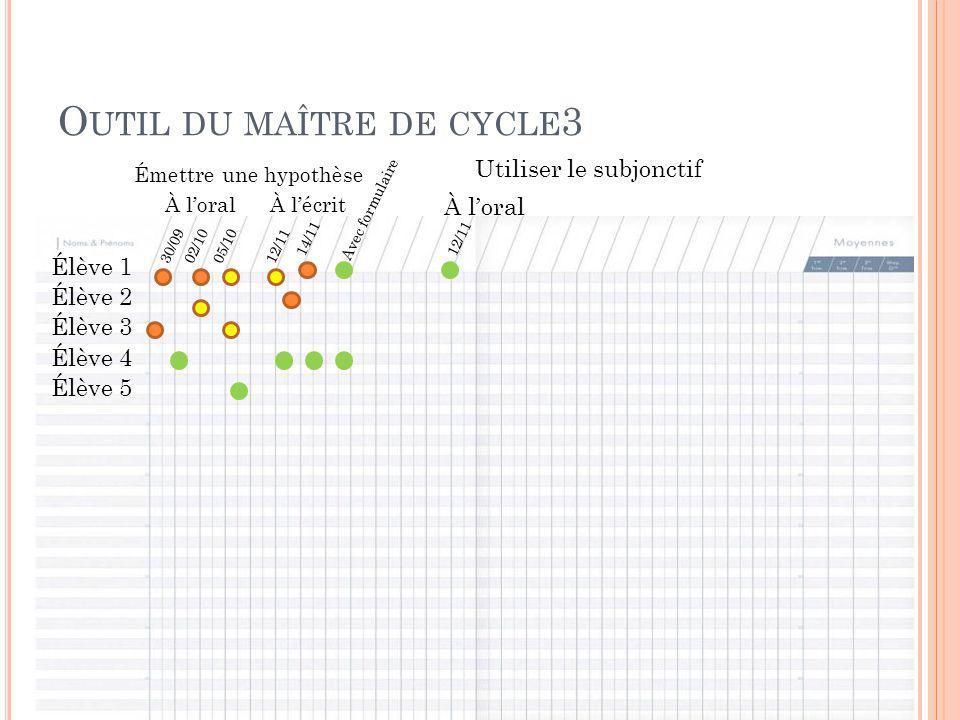 Outil du maître de cycle3