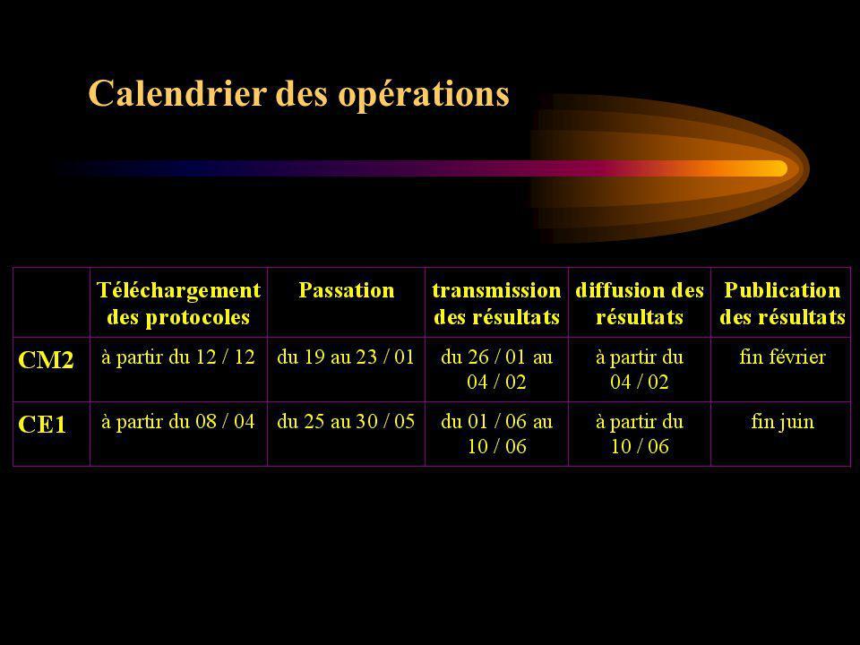 Calendrier des opérations