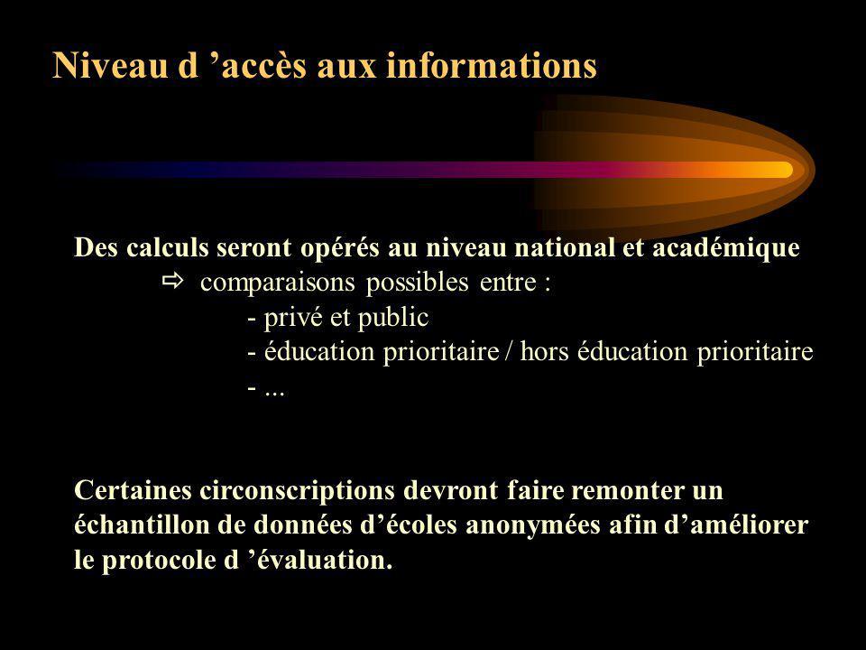 Niveau d 'accès aux informations