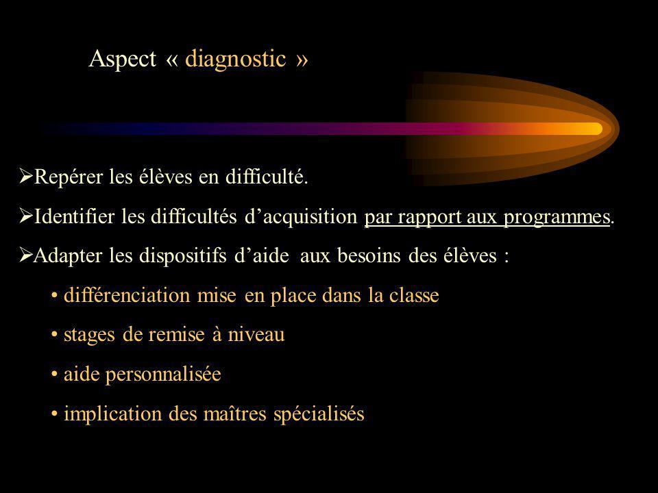 Aspect « diagnostic » Repérer les élèves en difficulté.