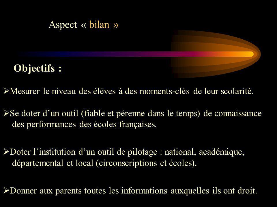 Aspect « bilan » Objectifs :