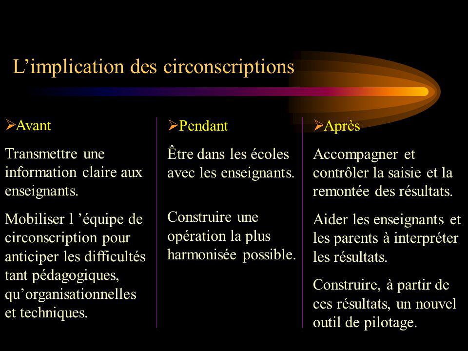 L'implication des circonscriptions