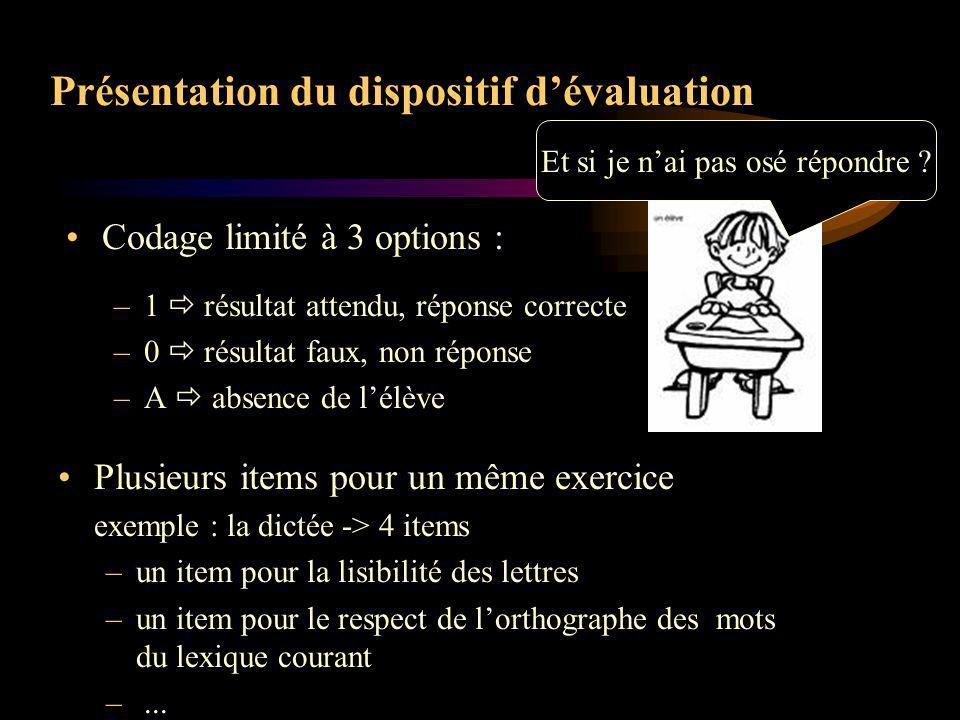 Présentation du dispositif d'évaluation